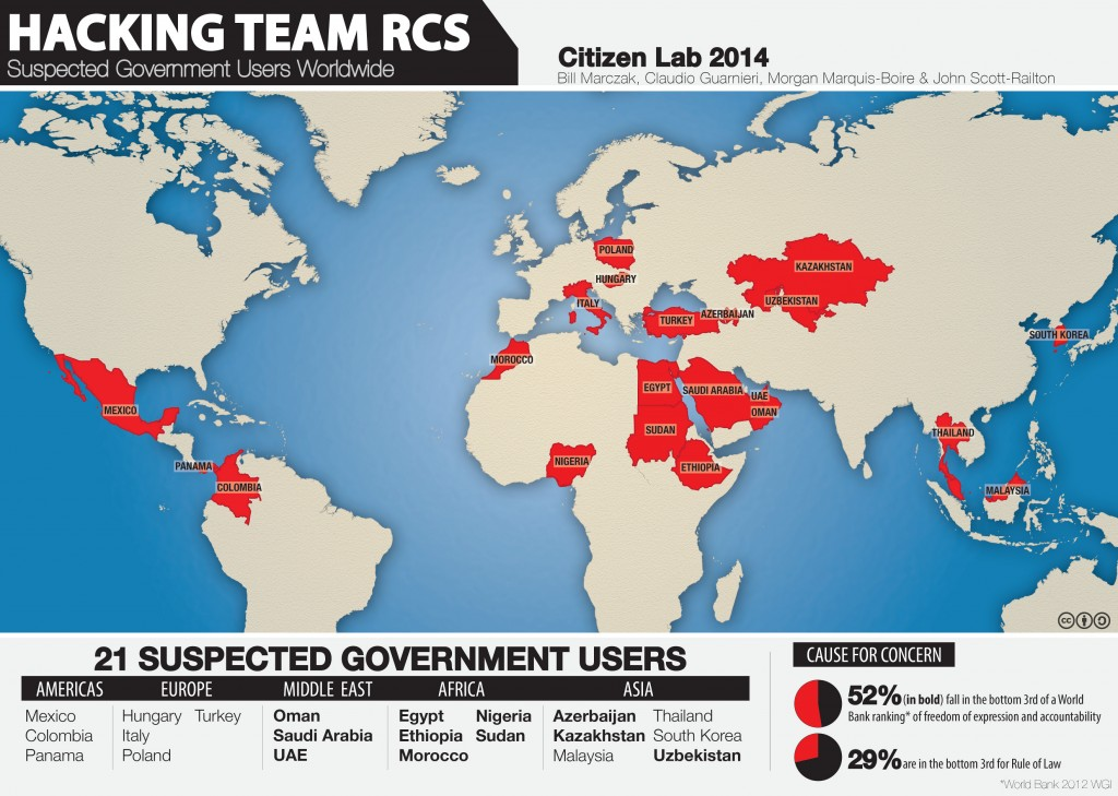 Hacking Team clients around the world (citizenlab.org)